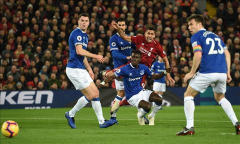 Liverpool gap kho truoc Everton