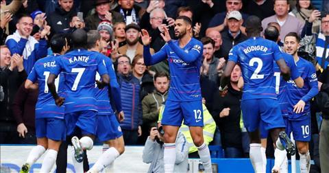 Loftus-Cheek kết liễu Fulham Bao giờ Chelsea mới thôi lãng phí viên ngọc của mình hình ảnh 3