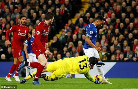 Nhận định Burnley vs Liverpool (2h45 ngày 612) Thêm một chiến thắng vừa đủ hình ảnh 2