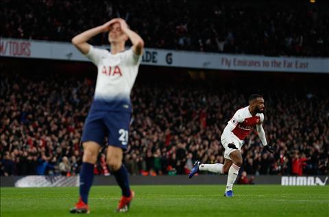 Tottenham de thua Arsenal
