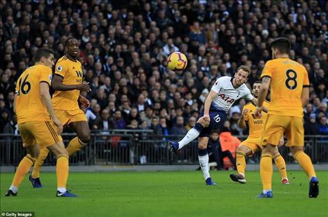 Harry Kane phát biểu trận Tottenham vs Wolverhampton hình ảnh