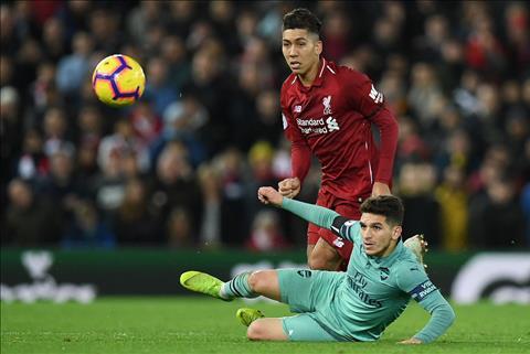 Dư âm Liverpool vs Arsenal Chiến thắng cho người chăm học bài hình ảnh