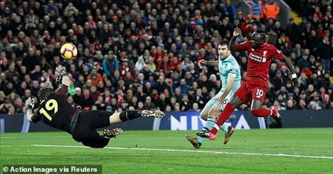 Thống kê Liverpool vs Arsenal - Vòng 20 Ngoại hạng Anh 201819 hình ảnh