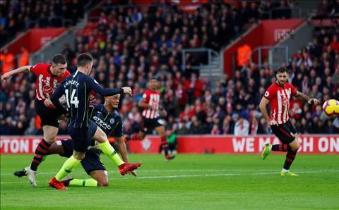 Ralph Hasenhuttl phát biểu sau trận Southampton 1-3 Man City hình ảnh