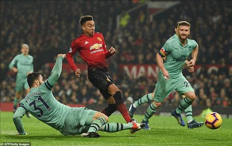 Du am MU vs Arsenal