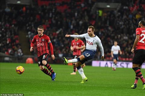 Điểm nhấn Tottenham vs Southampton vòng 15 Ngoại hạng Anh 201819 hình ảnh