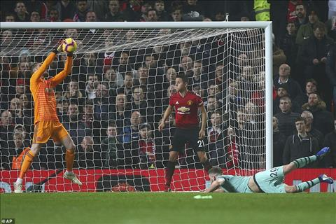 Kết quả MU vs Arsenal bóng đá ngoại hạng Anh 2018 rạng sáng nay hình ảnh
