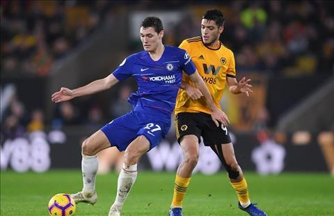 Chelsea vs Wolves Christensen