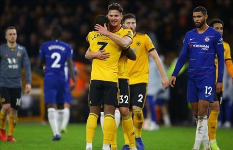 Wolves 2-1 Chelsea