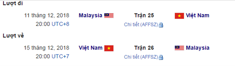 Lich thi dau chung ket AFF Cup 2018