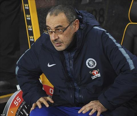 HLV Sarri phát biểu trận Chelsea thua Wolves với sự thất vọng hình ảnh