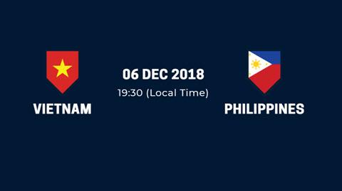 Link xem trực tiếp Việt Nam vs Philippines bán kết AFF Cup 2018 hình ảnh