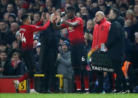 Jose Mourinho phát biểu về Pogba sau trận hòa Arsenal hình ảnh