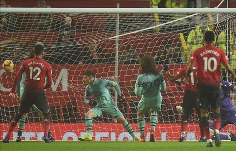 Những thống kê ấn tượng sau trận đấu MU 2-2 Arsenal hình ảnh