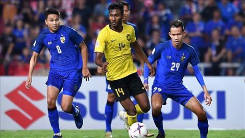 DT Thai Lan bi loai khoi ban ket AFF Cup 2018