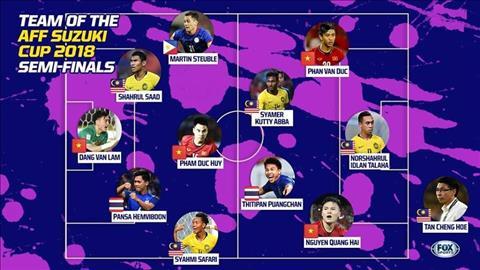 Quang Hải, Văn Đức góp mặt ở ĐHTB vòng bán kết AFF Cup 2018 hình ảnh 2