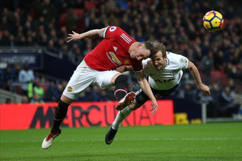 Du am Tottenham 2-0 MU Tham hoa trung ve Phil Jones hinh anh 2