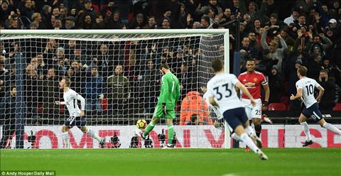 Man Utd da thua Tottenham chi sau 10 giay hinh anh