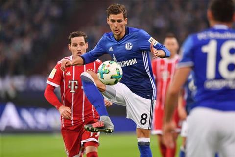 Nhan dinh Bayern Munich vs Schalke 00h30 ngay 112 (Bundesliga 201718) hinh anh