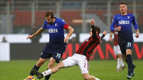 Tong hop SPAL 0-4 AC Milan (Vong 24 Serie A 201718) hinh anh