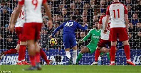 Diem nhan tran Chelsea 3-0 West Brom hinh anh 3