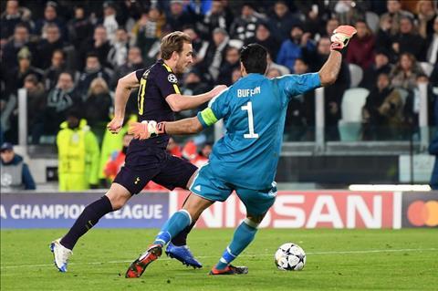 Juve vs Tottenham Kane vuot qua Buffon va ghi ban