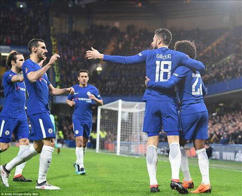 Chelsea co man chay da qua hoan hao cho dai chien voi Barca o Champions League