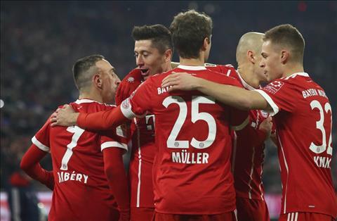 Nhan dinh Wolfsburg vs Bayern Munich 21h30 ngay 172 (Bundesliga 201718) hinh anh