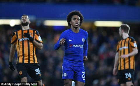 Tong hop: Chelsea 4-0 Hull (Vong 5 FA Cup 2017/18)