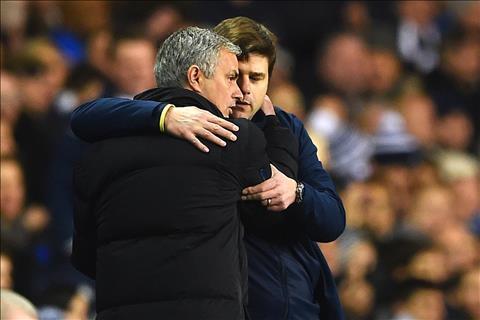 M.U nham Pochettino thay Mourinho
