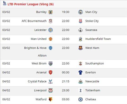 Lich thi dau vong 26 Premier League 2017/18