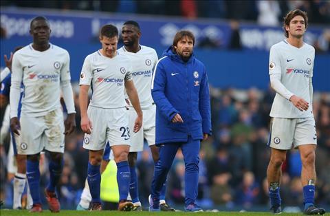 Truoc tran Chelsea vs Barca Chien thang khong danh cho nhung ke phan trac hinh anh 3