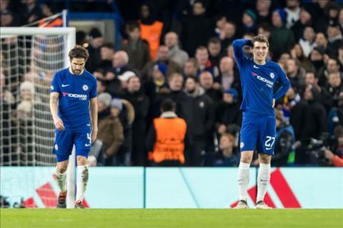 Christensen mac sai lam trong tran hoa 1-1 cua Chelsea truoc Barca
