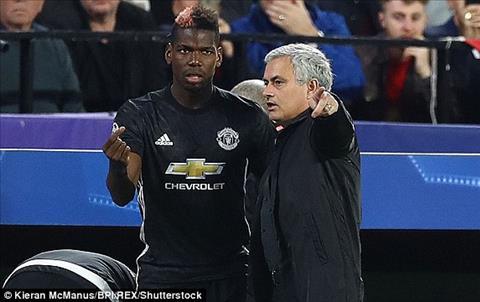Conte thach Mourinho tiep tuc bo roi Pogba hinh anh