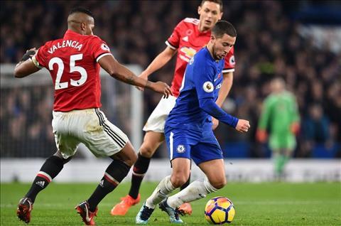 Chelsea vs Man United Hazard di bong