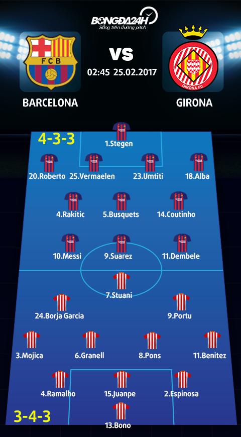 Barca vs Girona (2h45 ngay 252) Derby Catalonia hay derby cua Pep hinh anh 3