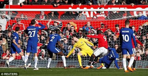 Du am MU 2-1 Chelsea Ngay Lukaku lu mo Morata hinh anh