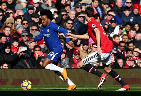 Chelsea ra khoi top 4 Vuc tham dang cho ho phia truoc! hinh anh