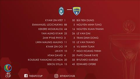 Yangon 2-1 Thanh Hoa (KT) Doi bong xu Thanh thua nguoc vao phut chot hinh anh