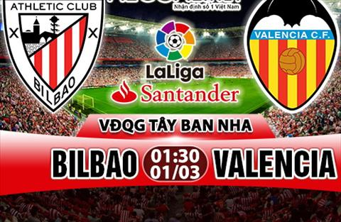 Nhan dinh Bilbao vs Valencia 01h30 ngay 13 (La Liga 201718) hinh anh