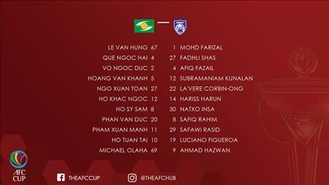 SLNA 2-0 Johor Darul (KT) Hai tuyen thu U23 lap cong, doi bong xu Nghe thang tran thu 2 tai AFC Cup 2018 hinh anh