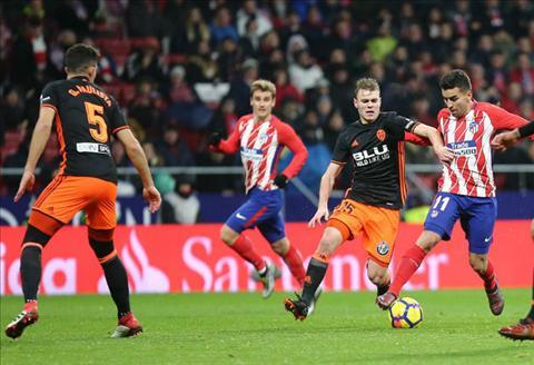 Tong hop Atletico Madrid 1-0 Valencia (Vong 22 La Liga 201718) hinh anh