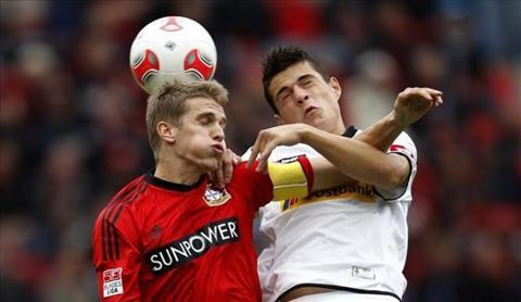 Nhan dinh Leverkusen vs Gladbach 00h30 ngay 113 (Bundesliga 201718) hinh anh