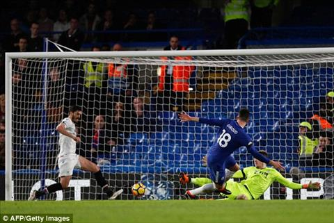 Tong hop Chelsea 2-1 Crystal Palace (Vong 30 Premier League 201718) hinh anh