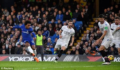 Chelsea vs Crystal Palace: Willian mo ty so