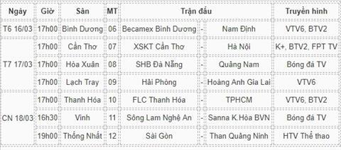 Lich phat song cac tran dau tai vong 2 V-League 2018.