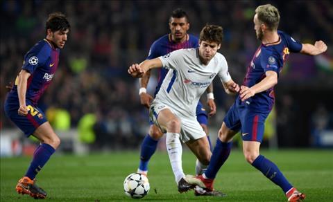 Chelsea thua Barca vi de lot luoi qua de theo ly giai cua Marcos Alonso (ao trang).