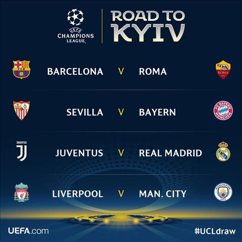 Kết quả bốc thăm tứ kết Champions League 2017/18