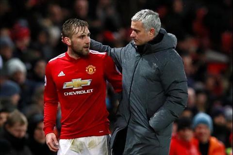 Hậu vệ Luke Shaw nói về HLV Jose Mourinho của MU với sự xúc động hình ảnh
