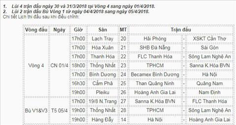 Dieu chinh lich thi dau vong 4 V-League 2018 hinh anh